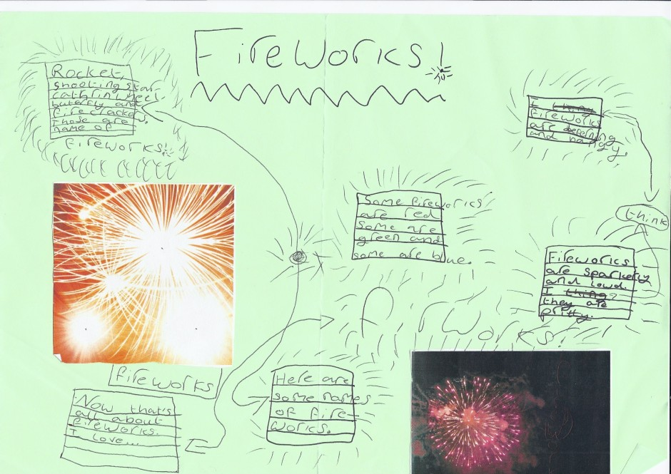 All_About_Fireworks_Niamh